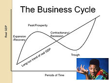 Business Cycle.jpg