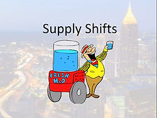 Supply Shifts.jpg