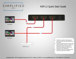 RSP12 QS