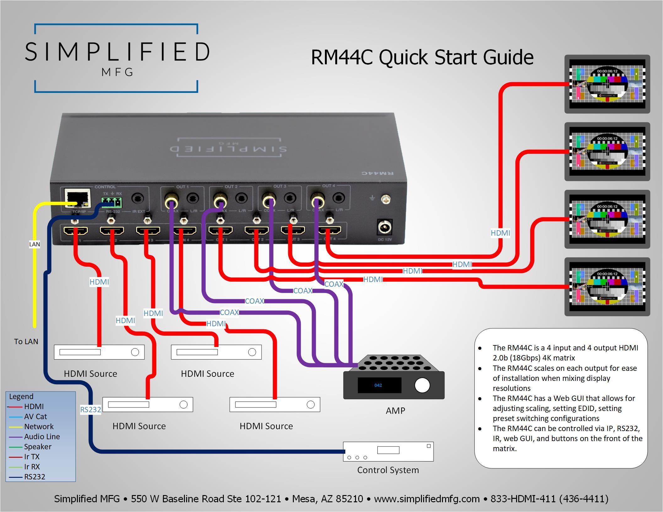 RM44C QS