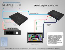 EXeARC1 QS