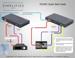 EX2ARC QS