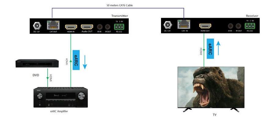 eARC Diagram 1