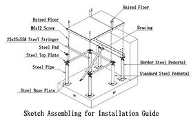 Sketch Assembling for Installation Guide