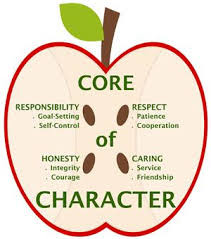 How Character Education Drives a Safe School Environment