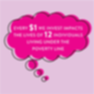 bcf-infographic-every-dollar-impacts-12-