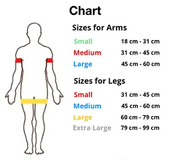 chart size.png