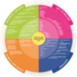 concentric-curriculum.jpg