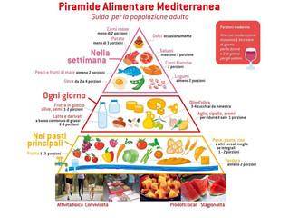 Scaliamo insieme la piramide alimentare per rimetterci in forma con un piatto sano.