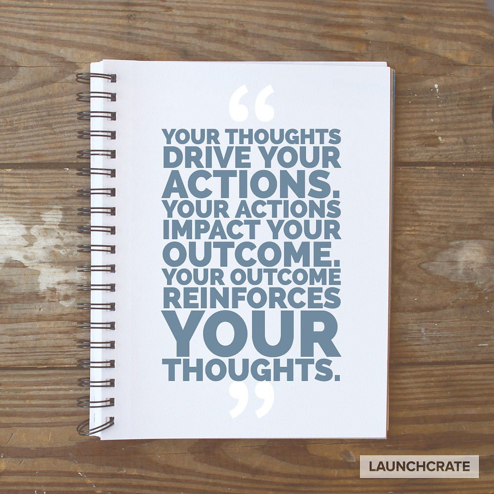 Thoughts drive your actions. Actions impact outcome. Outcome reinforces thoughts.