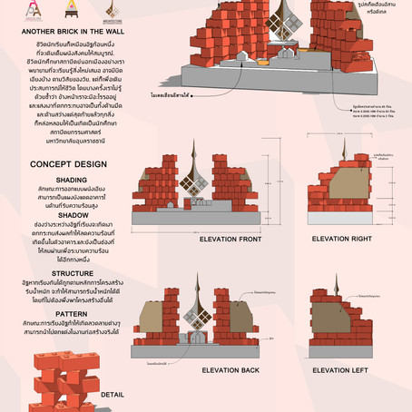 คณะศิลปประยุกต์ และการออกแบบ (สาขาวิชาสถาปัตยกรรมศาสตร์) มหาวิทยาลัยอุบลราชธานี