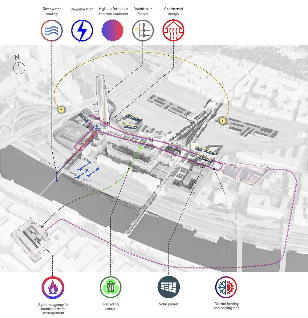 """Londra Şehrindeki mobiliteyi yeniden düşünme önerisi, şehir merkezinde yürümeye ve otonom """"mikro aktarıma"""" öncelik veriyor. © SOM"""