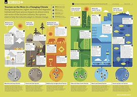 Climate Change and Tourism Sector-EN-min