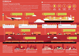 CLIMATE CHANGE IMPACT ON TRANSPORTATION.