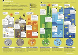 İklim Değişikliği ve Turizm-TR-min.jpg