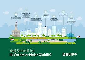 Yeşil Şehircilik Önlemleri Kapak.jpeg