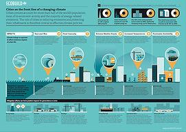 İklim Değişikliği ve Şehirler İnfografiğ