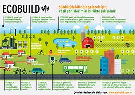Yeşil Şehircilik Kapağı.png