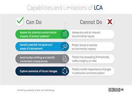 Capabilities-and-Limitations-of-LCA .jpg