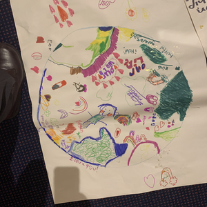some of our in worship ideas  by Childre