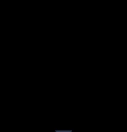 Wardenclyffe Chemicals, Inc. Logo