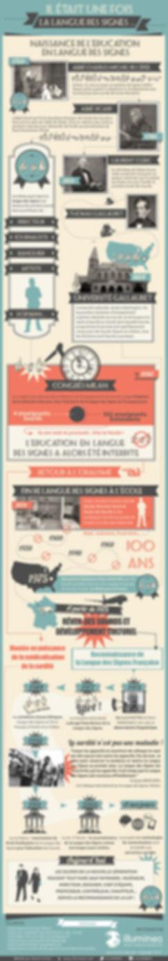 infographielanguesignesparillumineo.jpg