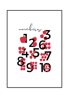 Apple Numbers Poster