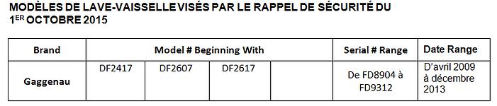 GagganeauFR2015List.PNG