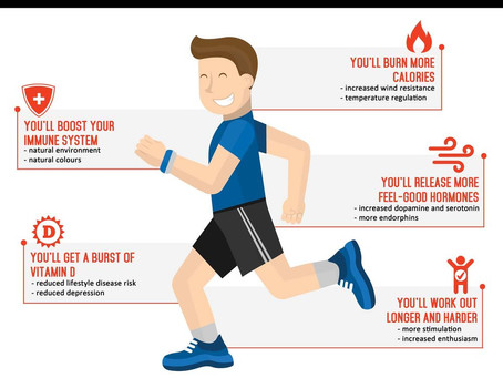 Benefits of OUTdoor Exercise