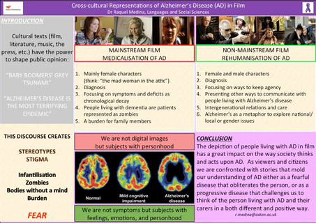 Alzheimer in Film