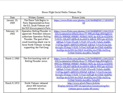 Honor Flight - Fall '17