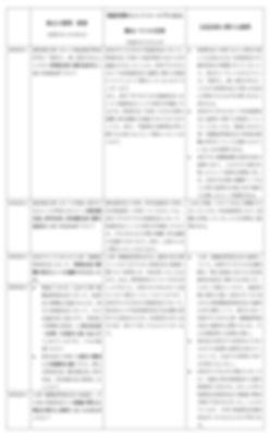 1.2 Table JP.jpg