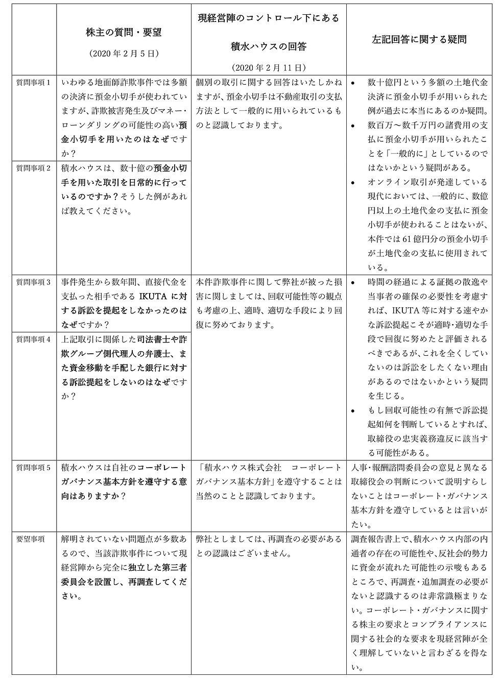 1.3 Table JP.jpg