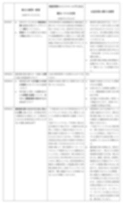 1.1 Table JP.jpg
