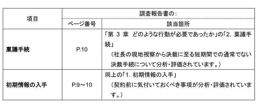 2.12Table JP.jpg