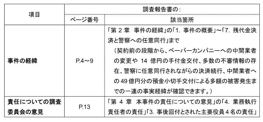 2.1 Table JP.jpg
