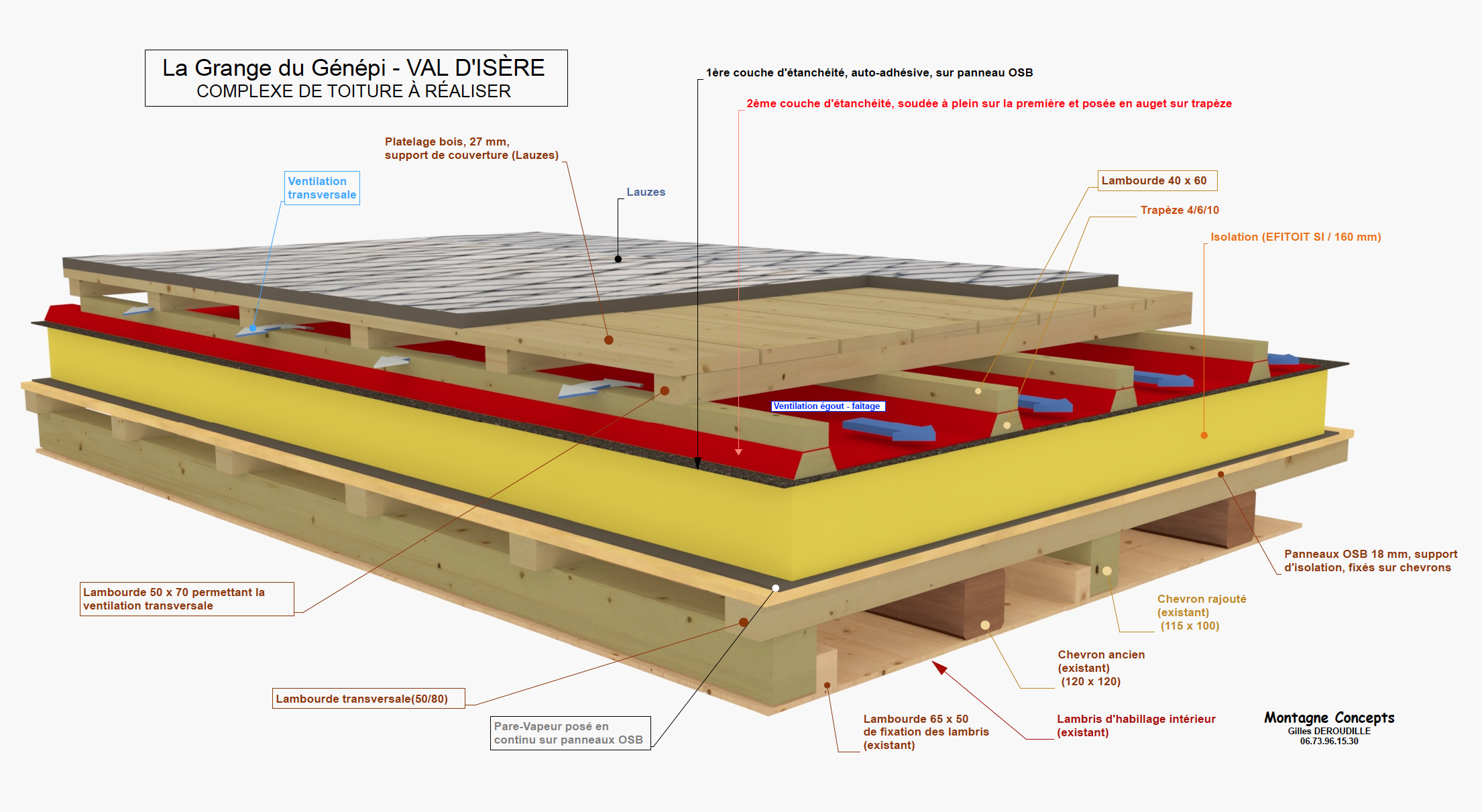 Complexe de toiture 3D