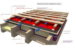 Visuel 3D d'un complexe de toiture