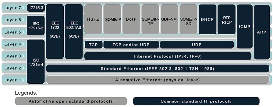 protocol stack bild.PNG