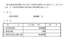 平成28年度 政務活動費収支報告