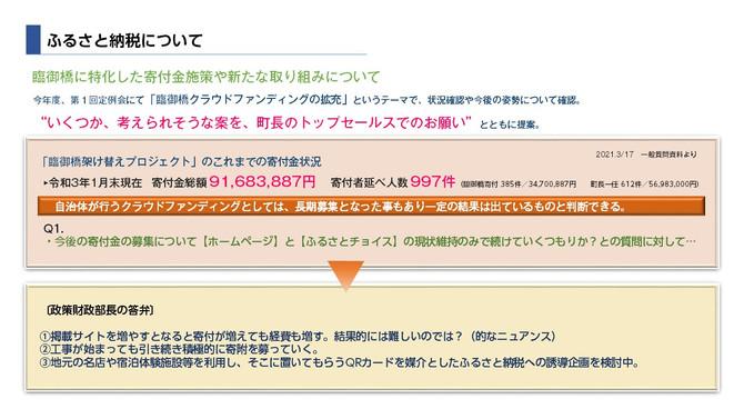 葉山町議会 第3回定例会 一般質問プレゼン資料 10/12(火)