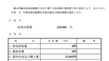 平成27年度 政務調査費収支報告