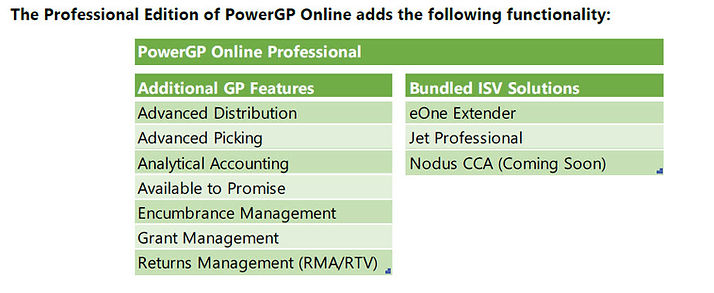 PowerGP ONLINE - Pro Features