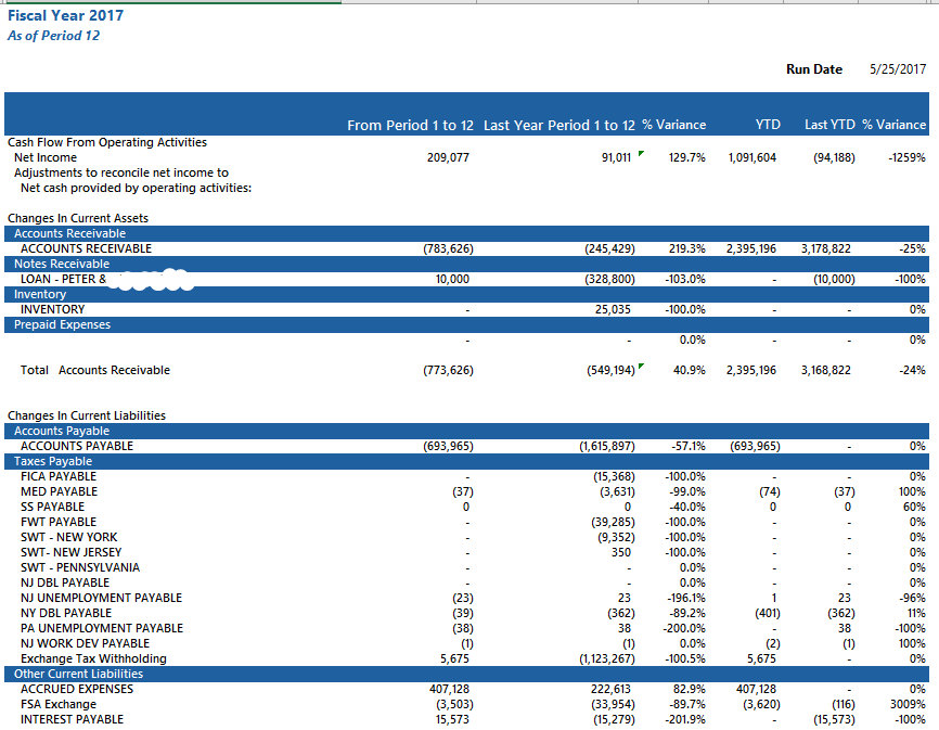 Jet Reports - Cash Flow Statement