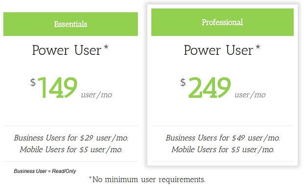 PowerGP ONLINE - Pricing