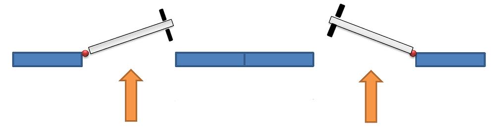 porte coulissante rail incliné