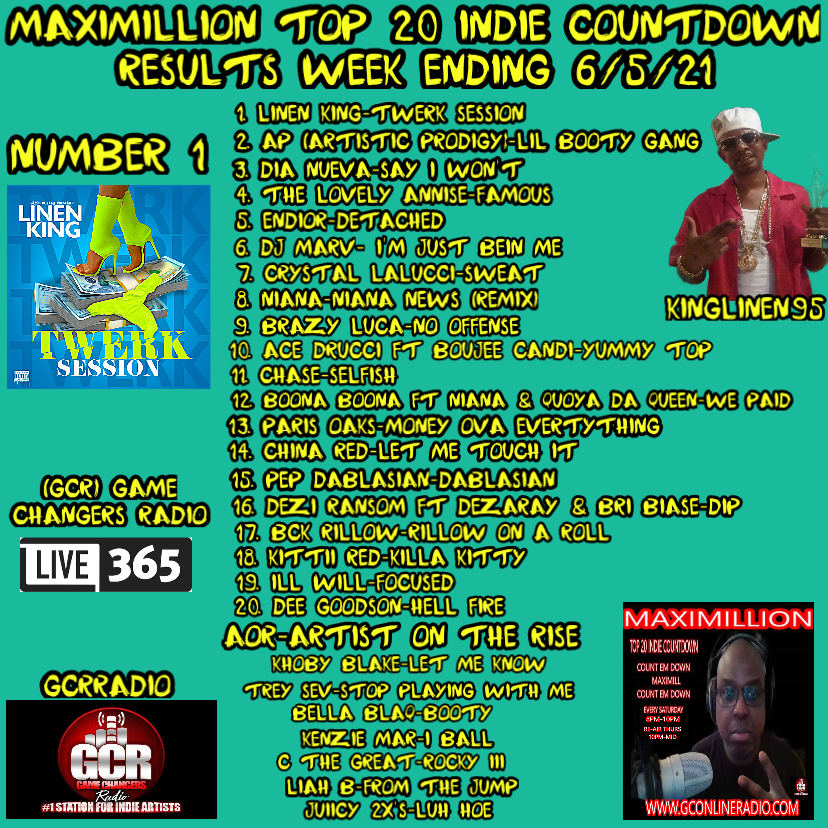 MAXILLION TOP 20 INDIE COUNTDOWN RESULTS