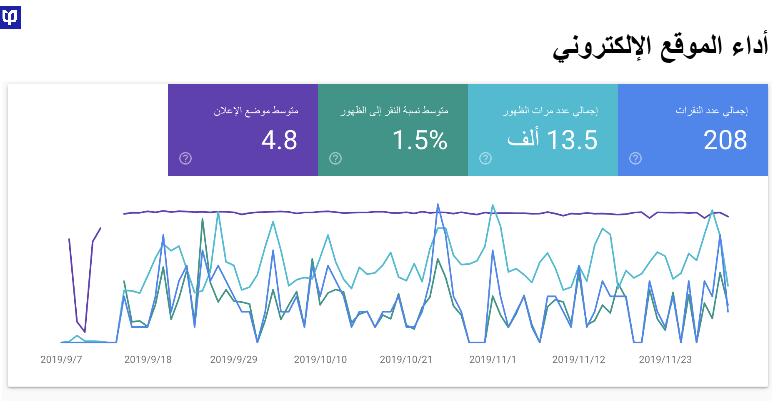 لقطة الشاشة 2020-01-15 في 6.04.07ص