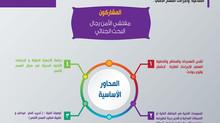 دورة تصميم شبكات الأمن و المسح الأمني