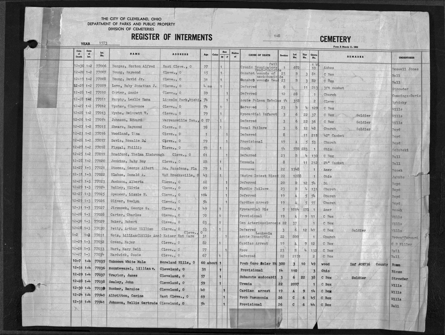 Death Record of Lillian Virginia Mountweazel